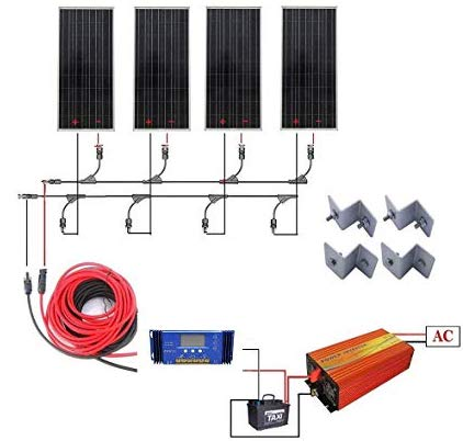 Win a 1Kw Off-grid Complete system! Free Free Free!